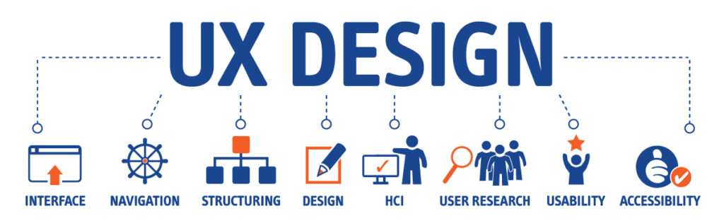 UX Design, Interface, Navigation, Structuring, Design, HCI, User Research, Usability, Accessibility