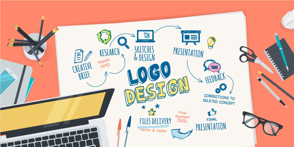 PERC Logo Design